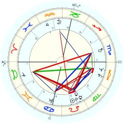 UFO Sighting 12232 - natal chart (Placidus)