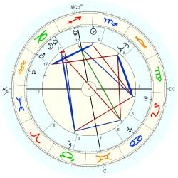 UFO Sighting 12316 - natal chart (Placidus)