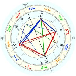 Medical: Chiropractor 12336 - natal chart (Placidus)