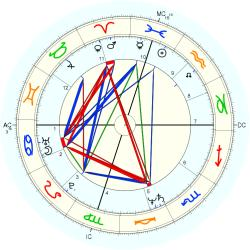Therapist: Counselor 12372 - natal chart (Placidus)