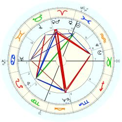 Twins 1953/3/11 No.2 12386 - natal chart (Placidus)