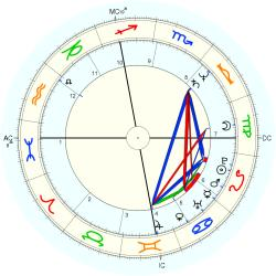 Out of Body 12473 - natal chart (Placidus)