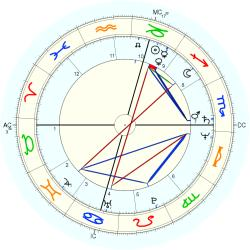 Flight Attendant Supervisor - natal chart (Placidus)