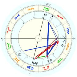 Flight Attendant 12691 - natal chart (Placidus)