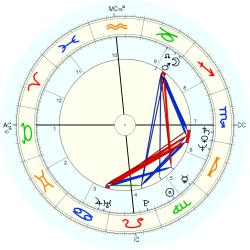 UFO Sighting 12696 - natal chart (Placidus)
