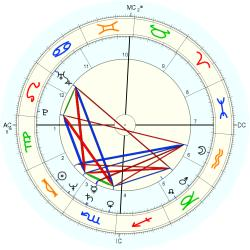 UFO Sighting 12733 - natal chart (Placidus)