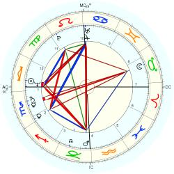 UFO Sighting 12738 - natal chart (Placidus)
