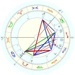 UFO Sighting 12765 - natal chart (Placidus)