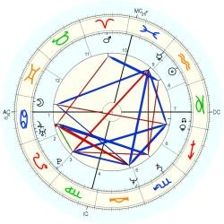 Therapist: Counselor 12798 - natal chart (Placidus)