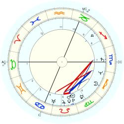 UFO Sighting 12880 - natal chart (Placidus)