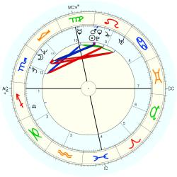 UFO Sighting 12884 - natal chart (Placidus)