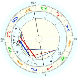Overweight 12886 - natal chart (Placidus)