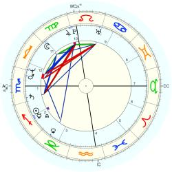 Clerical 12925 - natal chart (Placidus)