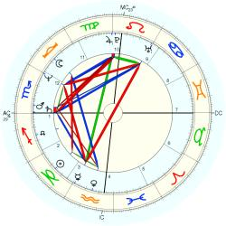 Overweight 12937 - natal chart (Placidus)