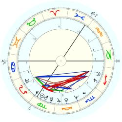 UFO Sighting 13173 - natal chart (Placidus)