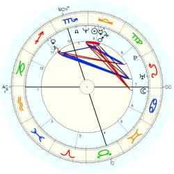 UFO Sighting 13189 - natal chart (Placidus)