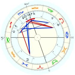 UFO Sighting 13201 - natal chart (Placidus)