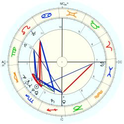 UFO Sighting 13204 - natal chart (Placidus)