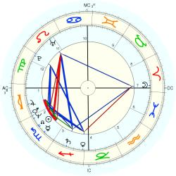 UFO Sighting 13206 - natal chart (Placidus)