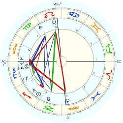 Out of Body 13237 - natal chart (Placidus)