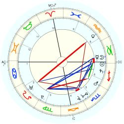 UFO Sighting 13238 - natal chart (Placidus)