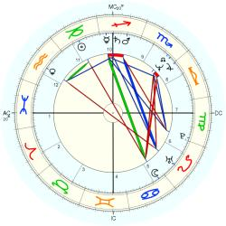 Overweight 13243 - natal chart (Placidus)