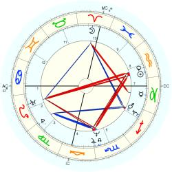 UFO Sighting 13250 - natal chart (Placidus)