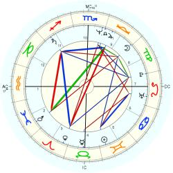 Overweight 13290 - natal chart (Placidus)