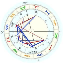 Overweight 13301 - natal chart (Placidus)