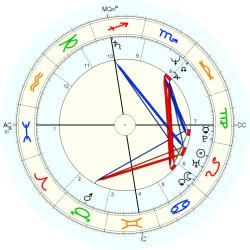 UFO Sighting 13318 - natal chart (Placidus)