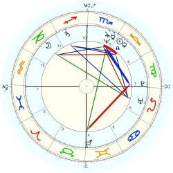 Overweight 13343 - natal chart (Placidus)