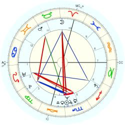 UFO Sighting 13350 - natal chart (Placidus)
