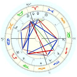 UFO Sighting 13395 - natal chart (Placidus)