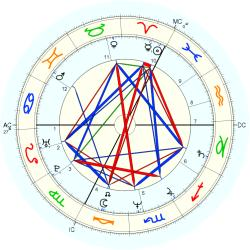 UFO Sighting 13398 - natal chart (Placidus)