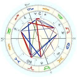 Medical: Cancer 13399 - natal chart (Placidus)
