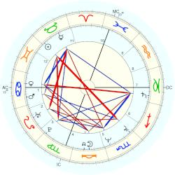William Daniel - natal chart (Placidus)