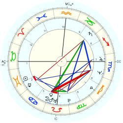 Overweight 13431 - natal chart (Placidus)
