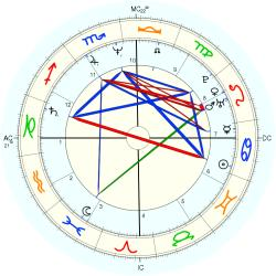 UFO Sighting 13437 - natal chart (Placidus)