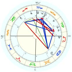 Overweight 13478 - natal chart (Placidus)