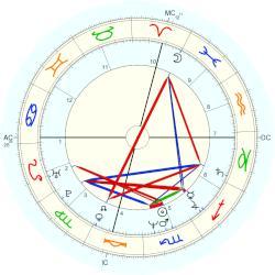 Mackenzie Phillips natal chart