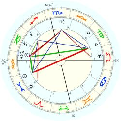 Out of Body 13517 - natal chart (Placidus)