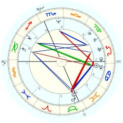 Depressed 13555 - natal chart (Placidus)
