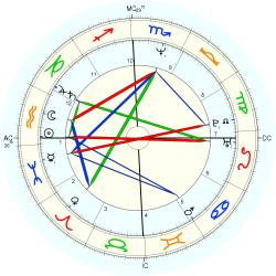 Overweight 13635 - natal chart (Placidus)