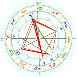 UFO Sighting 13666 - natal chart (Placidus)