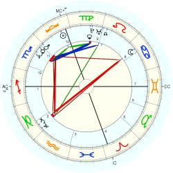 UFO Sighting 13715 - natal chart (Placidus)