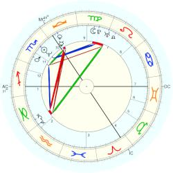 David Viscount Linley Armstrong-Jones - natal chart (Placidus)