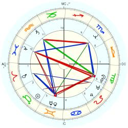 UFO Sighting 13771 - natal chart (Placidus)
