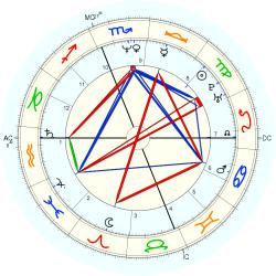 UFO Sighting 13806 - natal chart (Placidus)