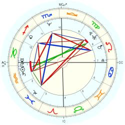 Overweight 13846 - natal chart (Placidus)