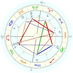 Johnny Depp - natal chart (Placidus)